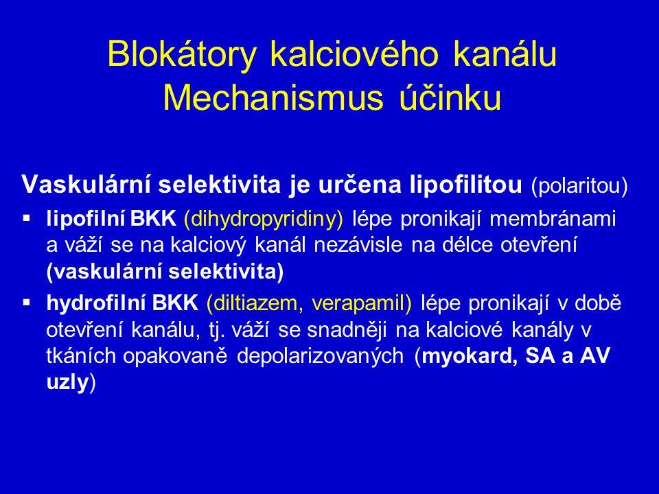 Blokátory kalciového kanálu Mechanismus účinku