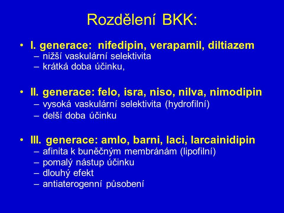 Rozdělení BKK: I. generace: nifedipin, verapamil, diltiazem