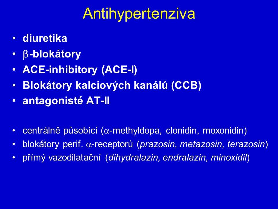Antihypertenziva diuretika -blokátory ACE-inhibitory (ACE-I)