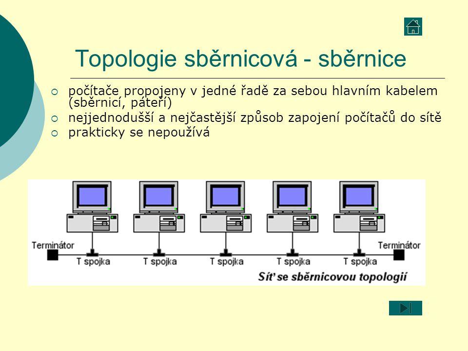 Topologie sběrnicová - sběrnice
