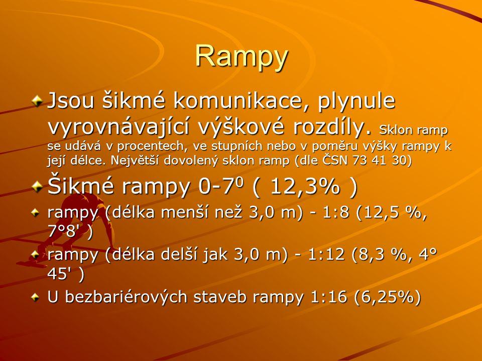Rampy