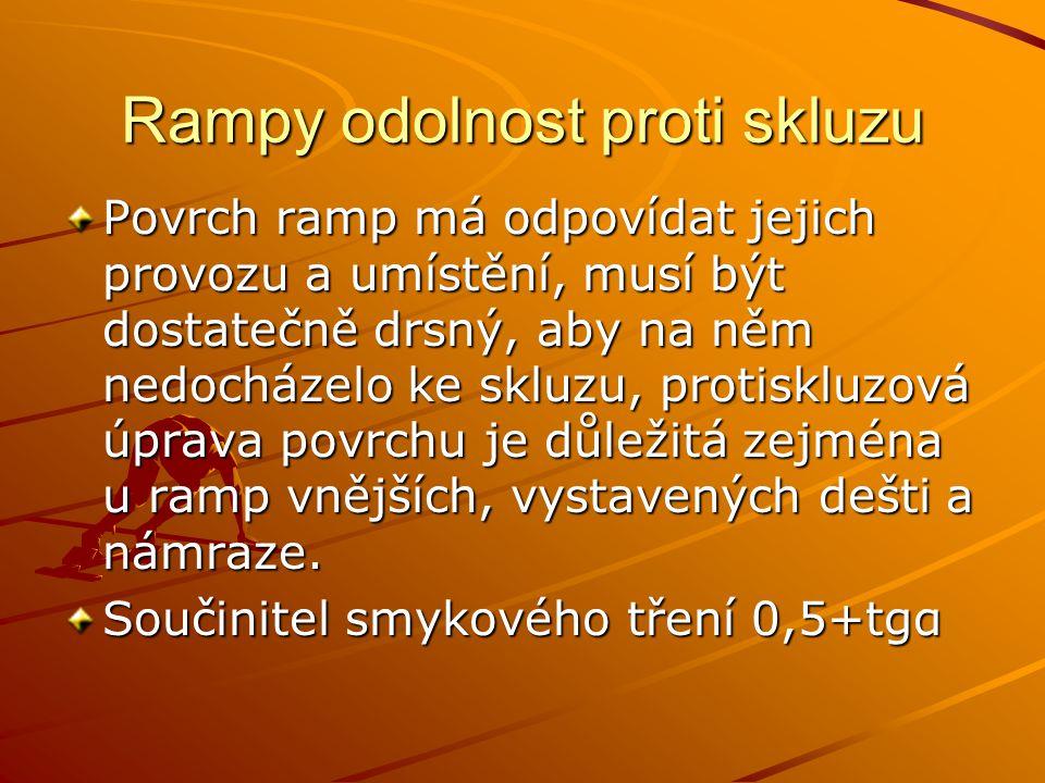 Rampy odolnost proti skluzu