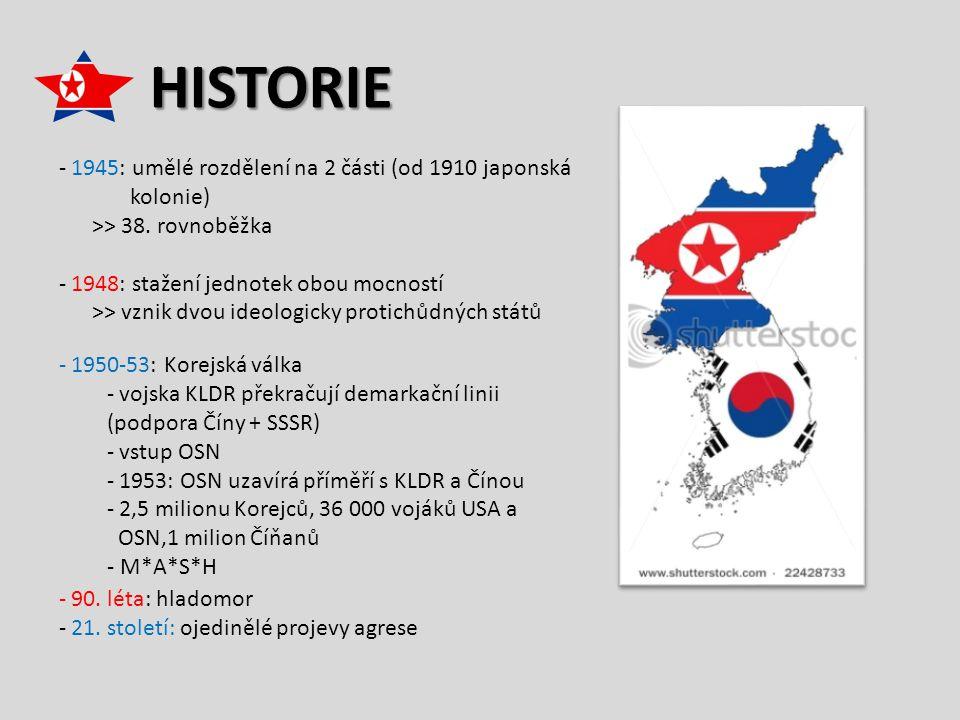 HISTORIE 1945: umělé rozdělení na 2 části (od 1910 japonská kolonie)