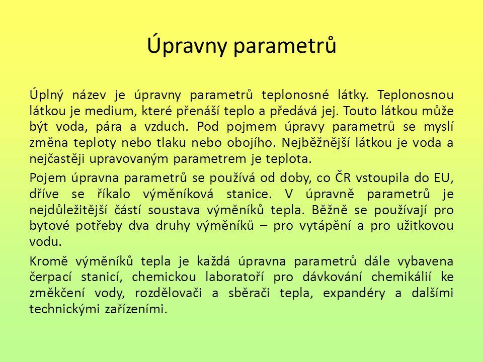 Úpravny parametrů