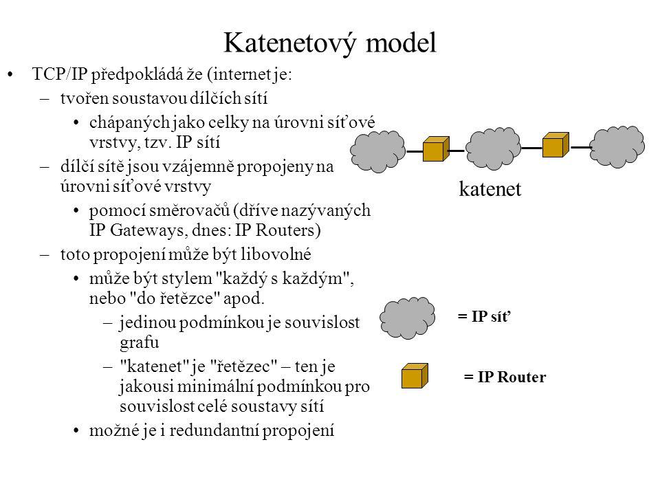 Katenetový model katenet TCP/IP předpokládá že (internet je: