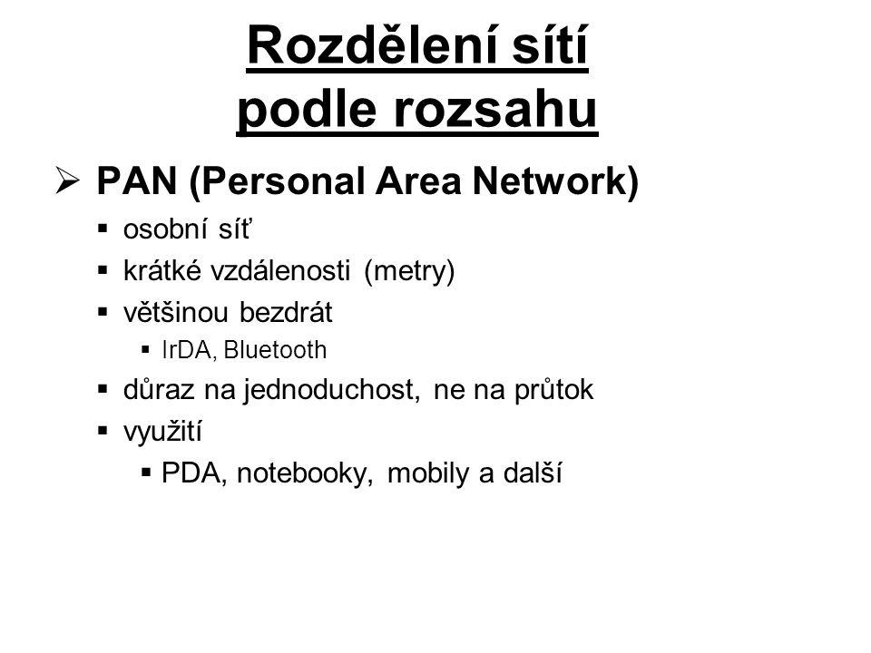 Rozdělení sítí podle rozsahu
