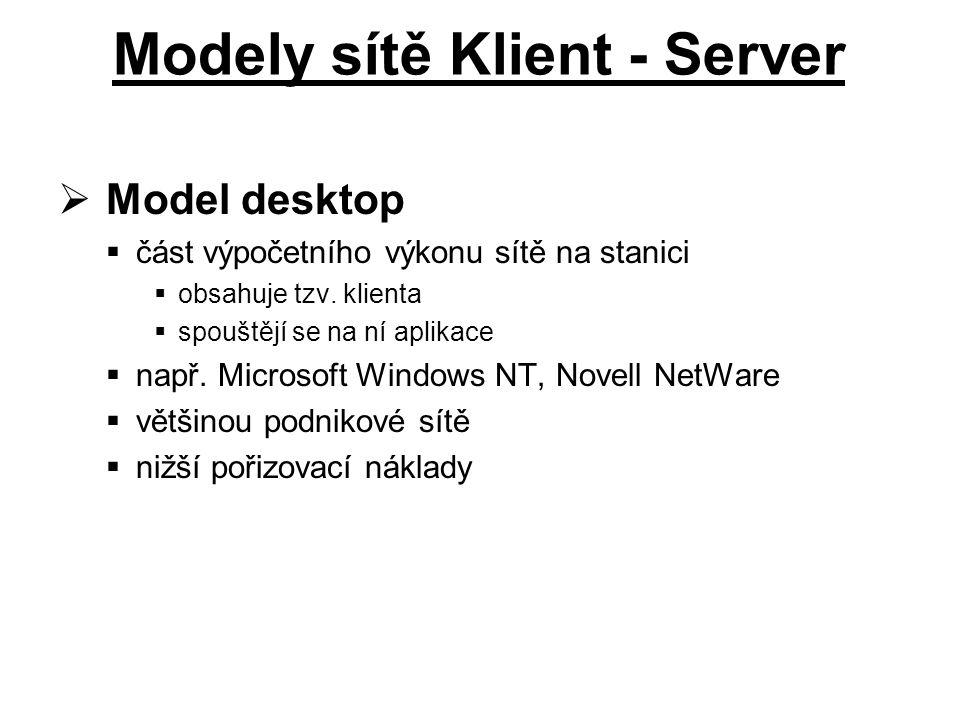 Modely sítě Klient - Server