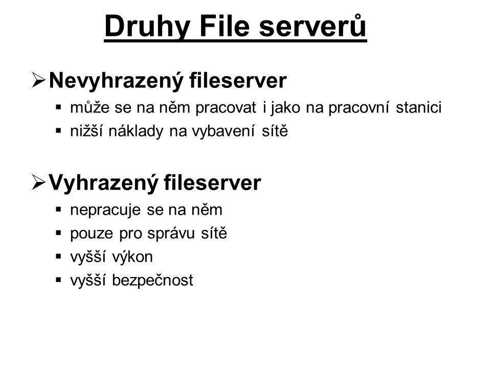 Druhy File serverů Nevyhrazený fileserver Vyhrazený fileserver