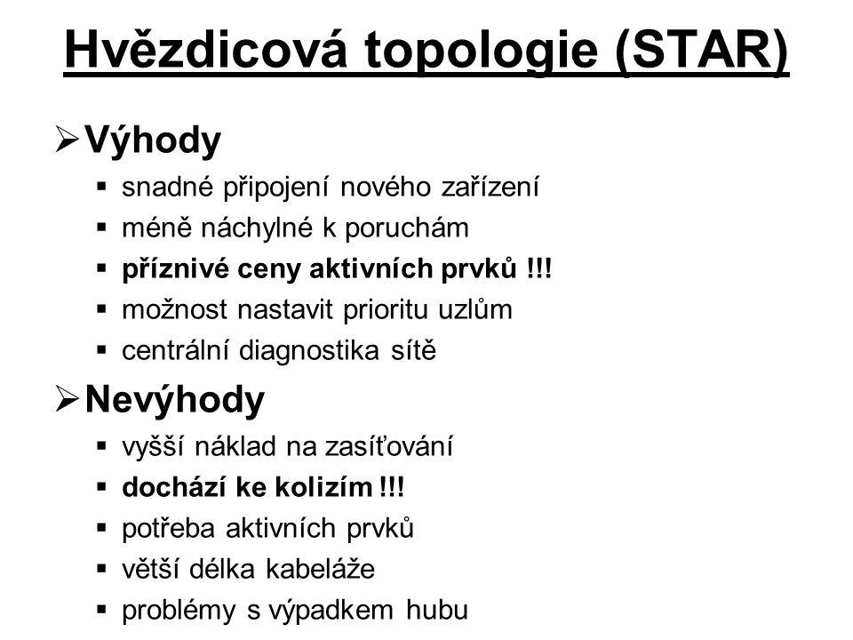 Hvězdicová topologie (STAR)