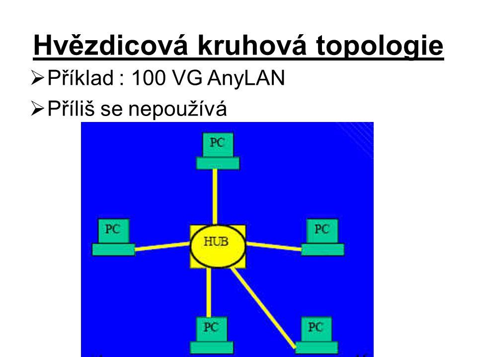 Hvězdicová kruhová topologie