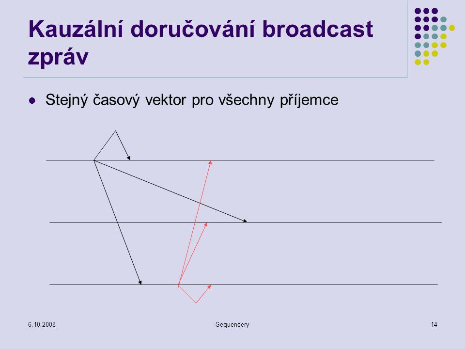 Kauzální doručování broadcast zpráv
