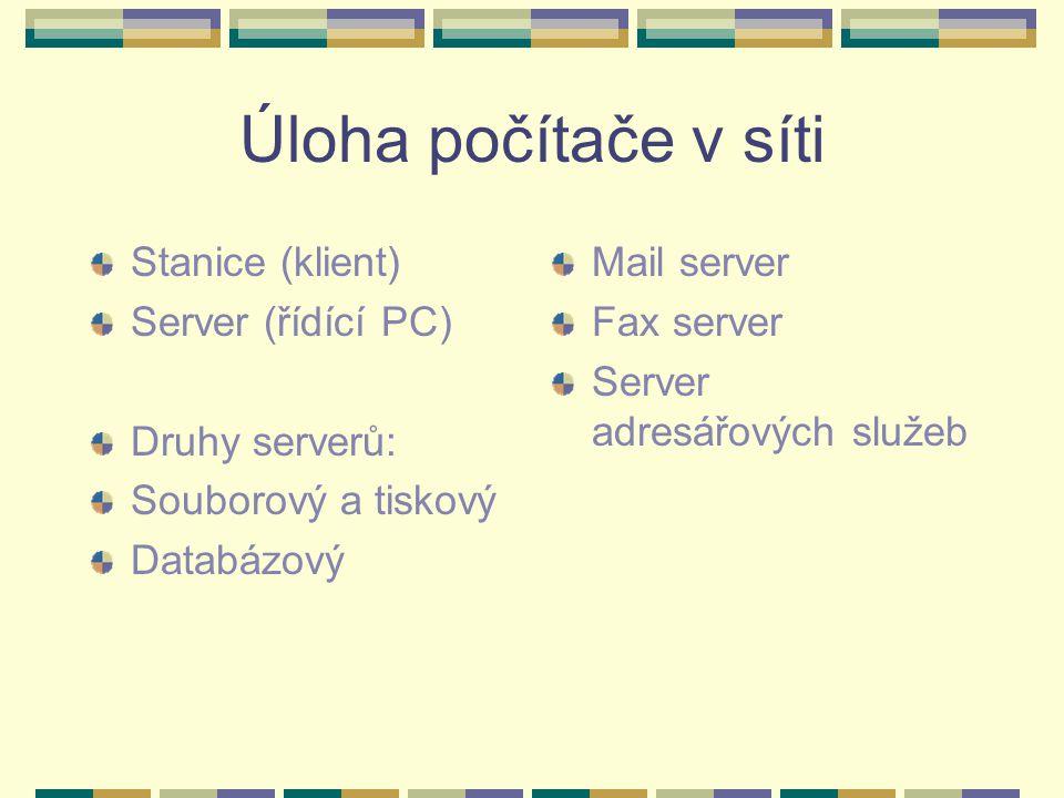Úloha počítače v síti Stanice (klient) Server (řídící PC)