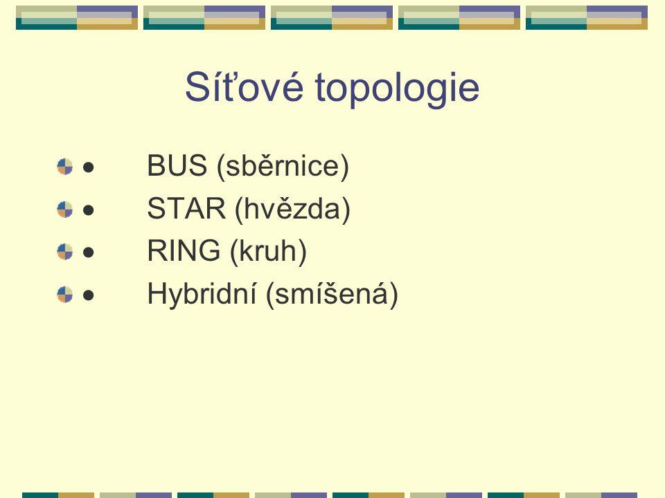 Síťové topologie · BUS (sběrnice) · STAR (hvězda) · RING (kruh)