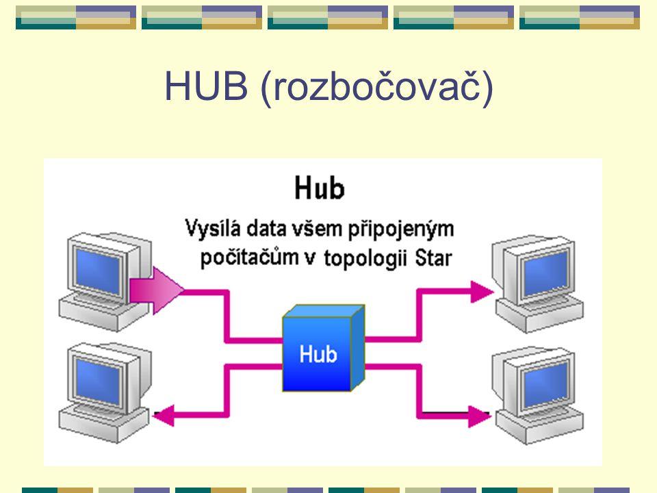 HUB (rozbočovač)