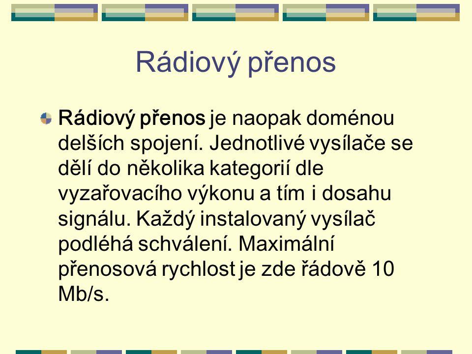 Rádiový přenos