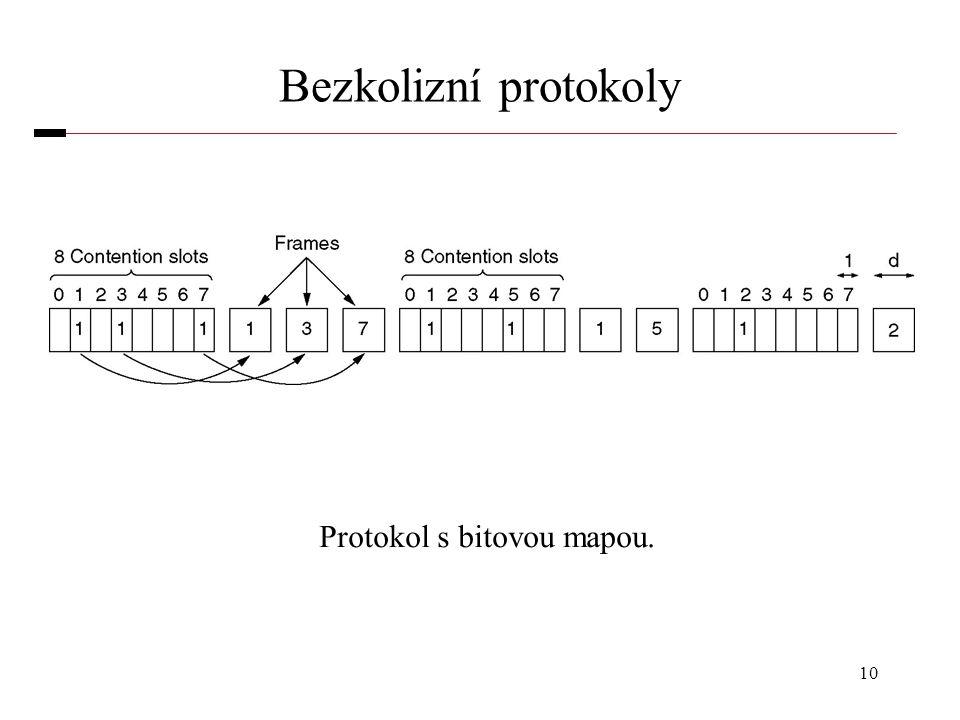 Protokol s bitovou mapou.