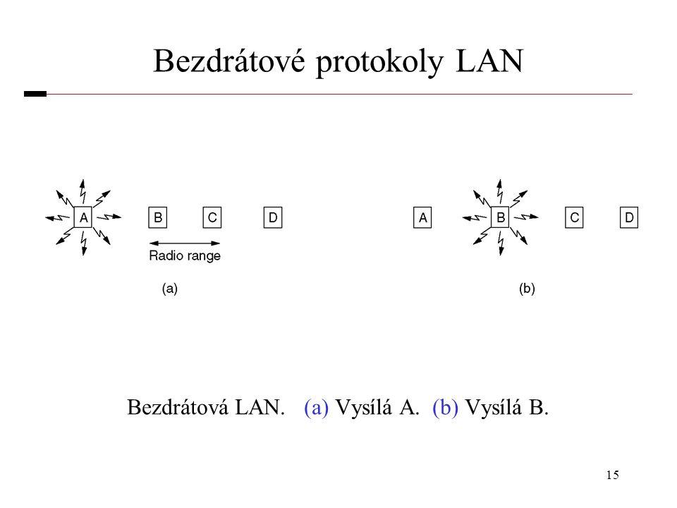 Bezdrátové protokoly LAN