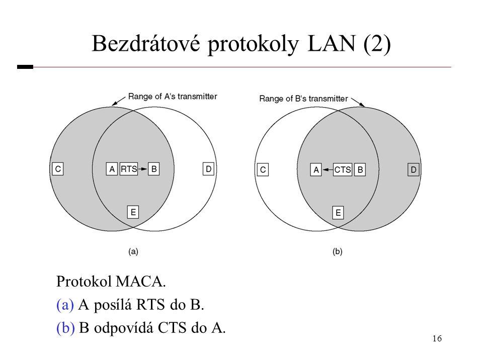 Bezdrátové protokoly LAN (2)