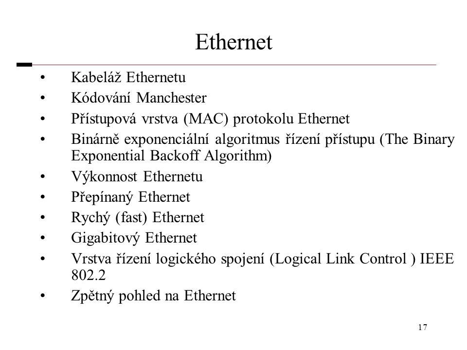 Ethernet Kabeláž Ethernetu Kódování Manchester