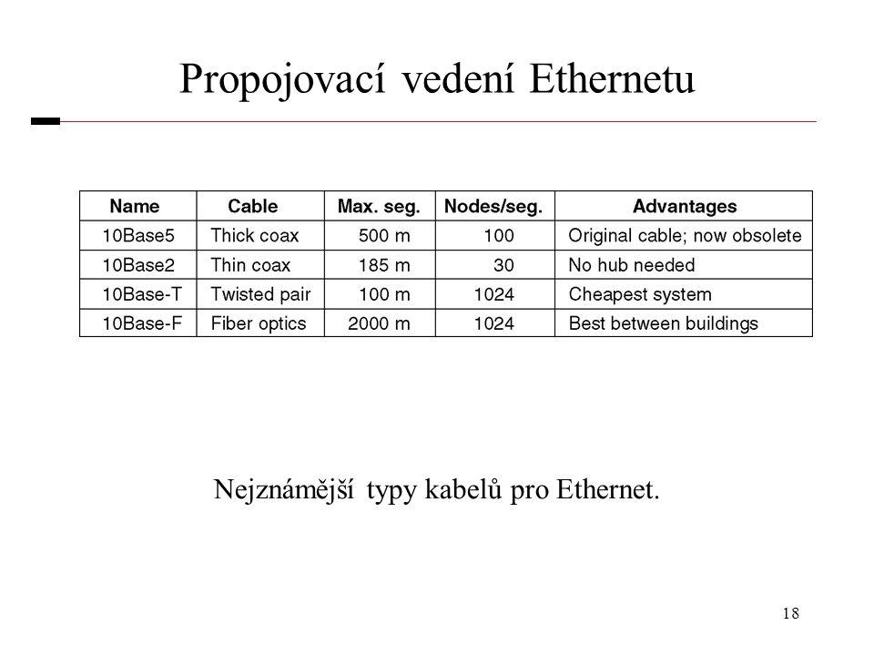 Propojovací vedení Ethernetu