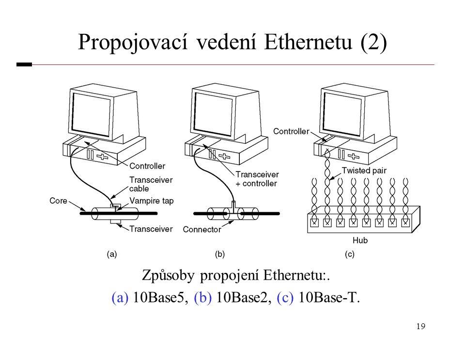 Propojovací vedení Ethernetu (2)