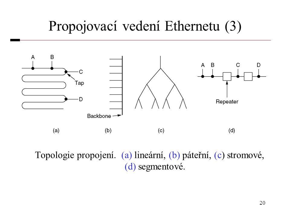 Propojovací vedení Ethernetu (3)