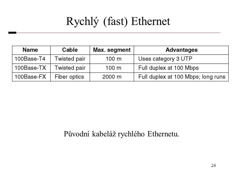 Rychlý (fast) Ethernet