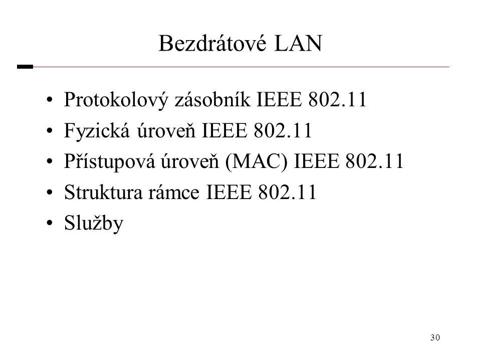 Bezdrátové LAN Protokolový zásobník IEEE 802.11