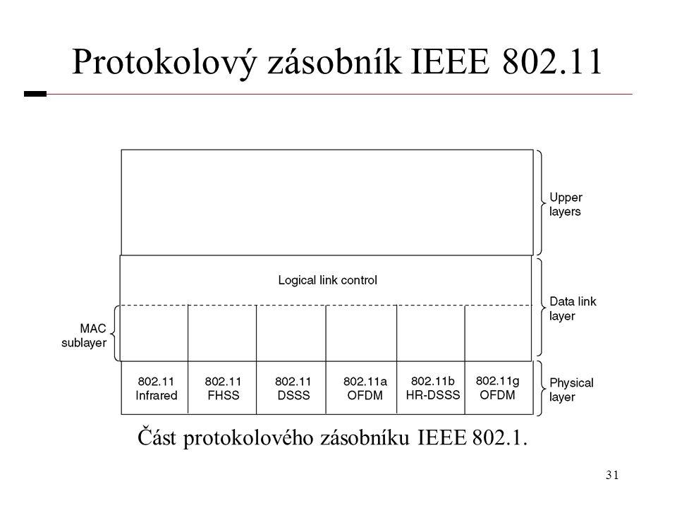 Protokolový zásobník IEEE 802.11