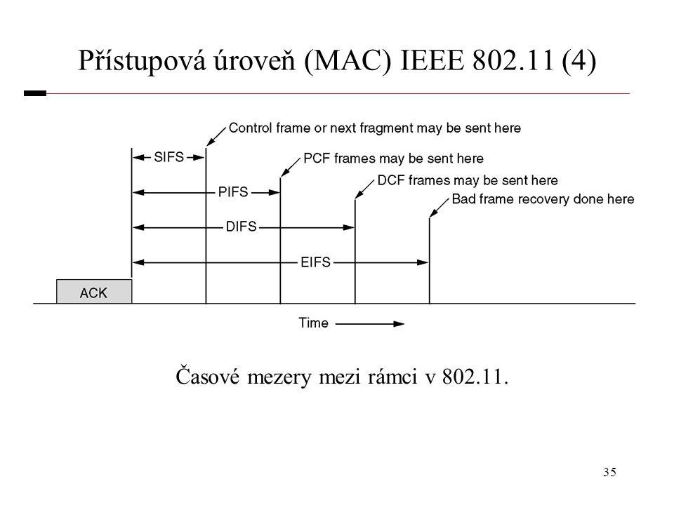 Přístupová úroveň (MAC) IEEE 802.11 (4)