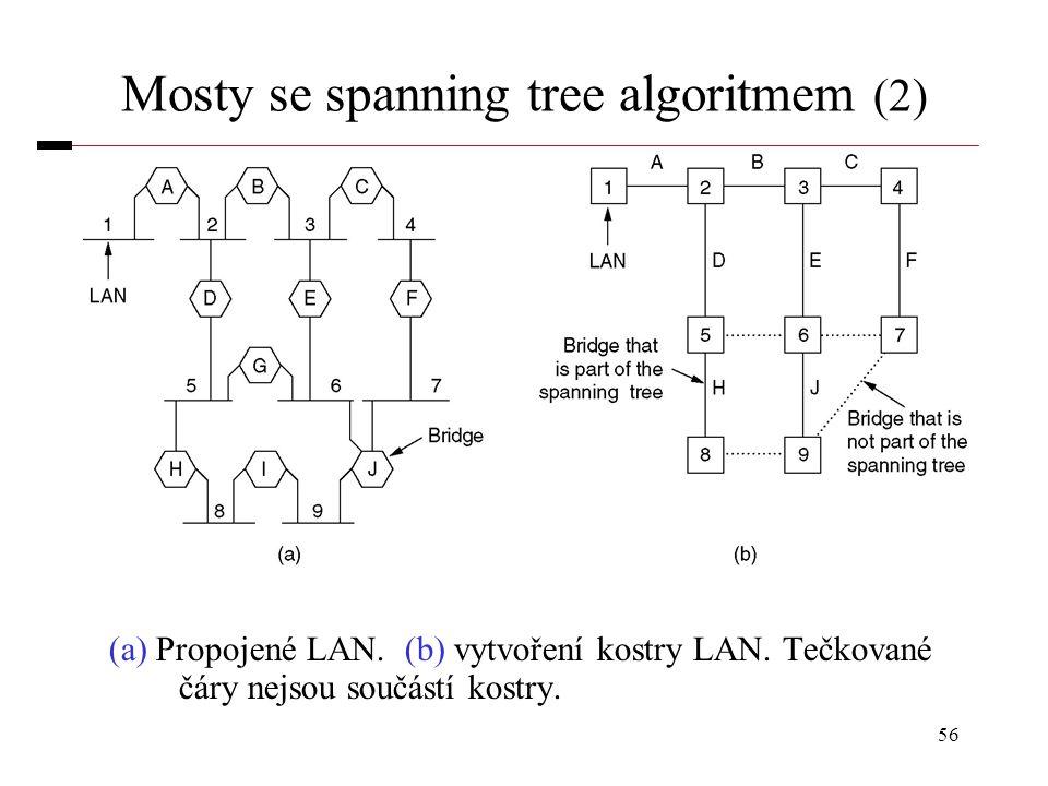 Mosty se spanning tree algoritmem (2)
