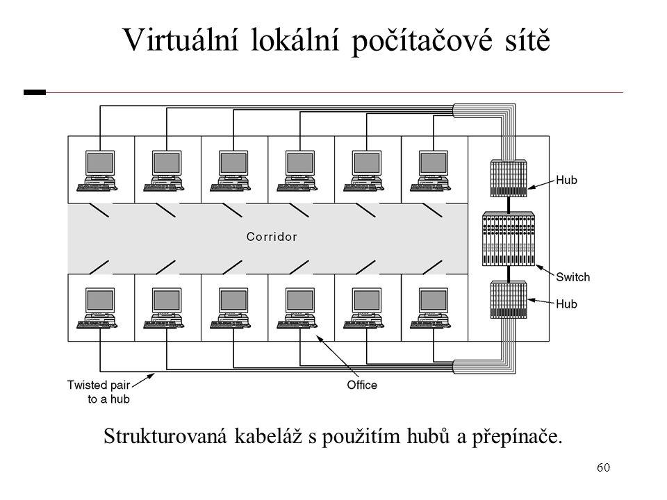 Virtuální lokální počítačové sítě