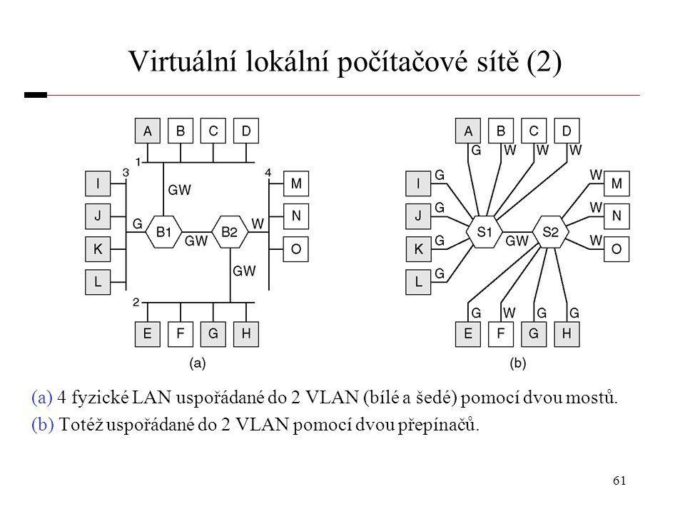 Virtuální lokální počítačové sítě (2)