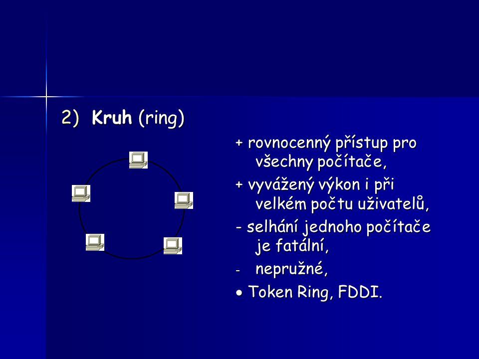 Kruh (ring) + rovnocenný přístup pro všechny počítače,