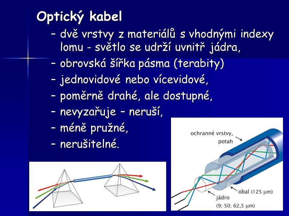 Optický kabel dvě vrstvy z materiálů s vhodnými indexy lomu - světlo se udrží uvnitř jádra, obrovská šířka pásma (terabity)