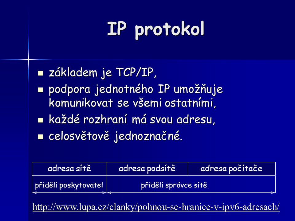 IP protokol základem je TCP/IP,