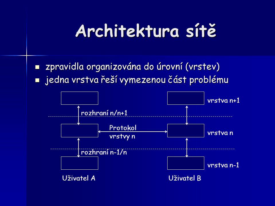 Architektura sítě zpravidla organizována do úrovní (vrstev)