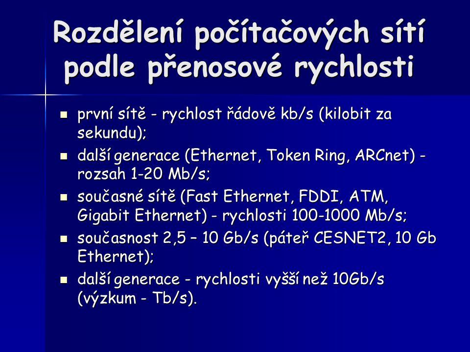 Rozdělení počítačových sítí podle přenosové rychlosti