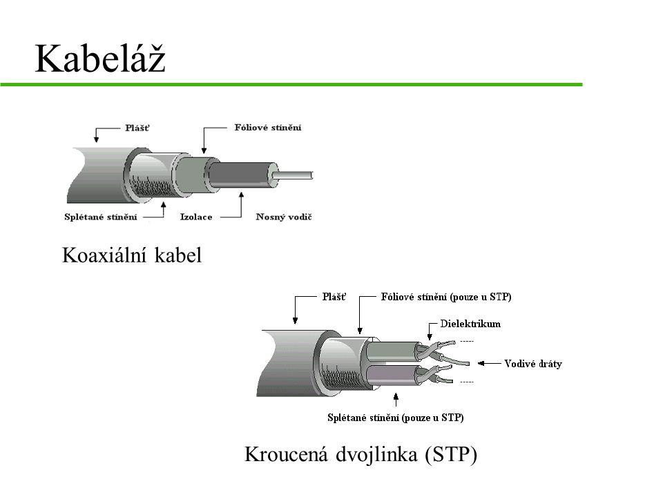 Kabeláž Koaxiální kabel Kroucená dvojlinka (STP)