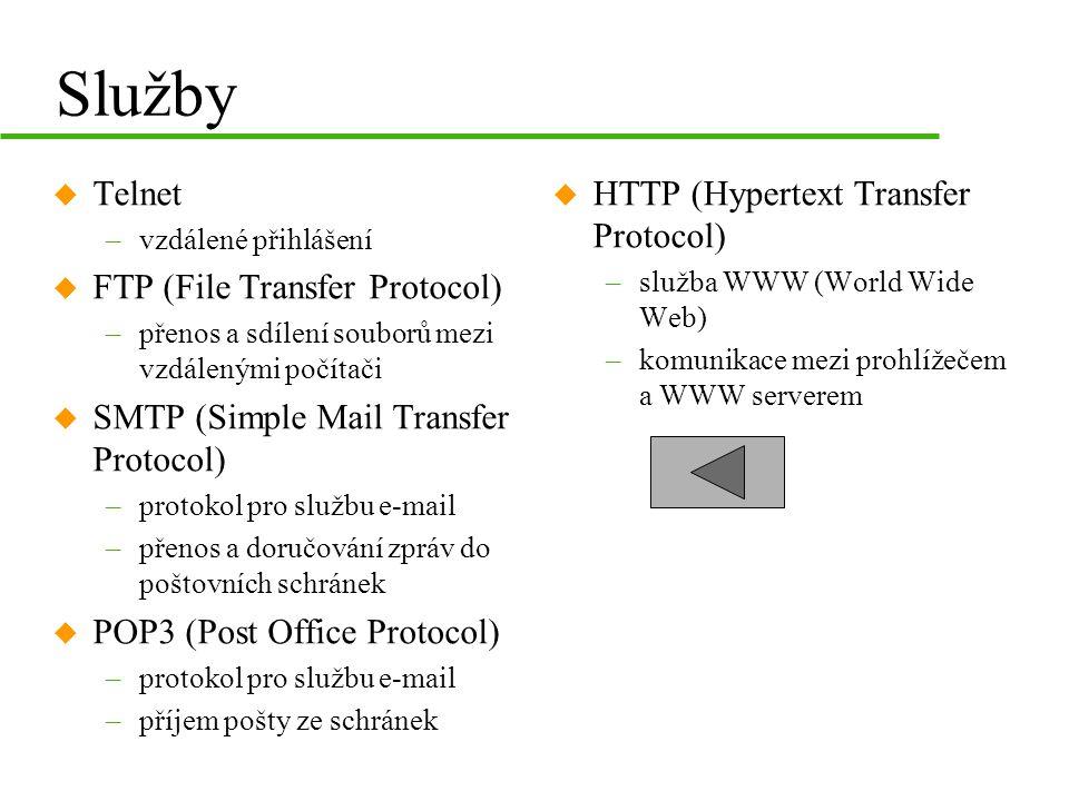 Služby Telnet FTP (File Transfer Protocol)
