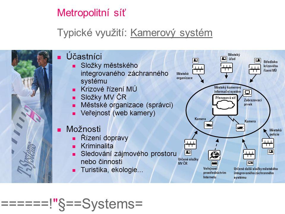 Metropolitní síť Typické využití: Kamerový systém