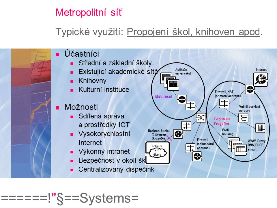 Metropolitní síť Typické využití: Propojení škol, knihoven apod.