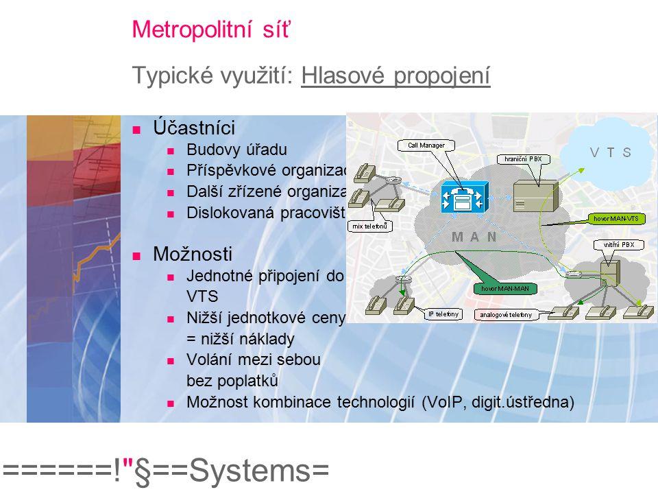 Metropolitní síť Typické využití: Hlasové propojení