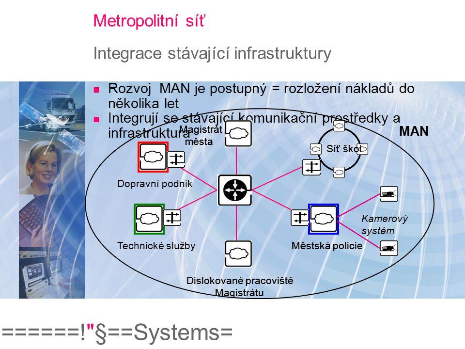 Metropolitní síť Integrace stávající infrastruktury