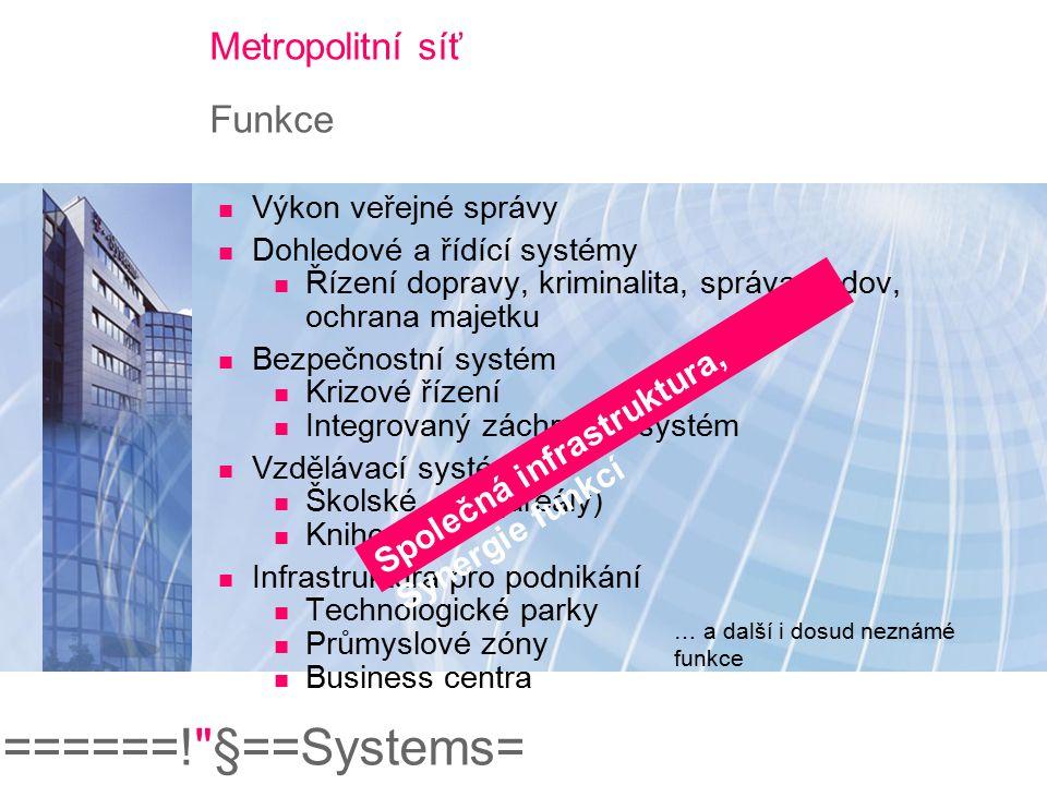 Metropolitní síť Funkce
