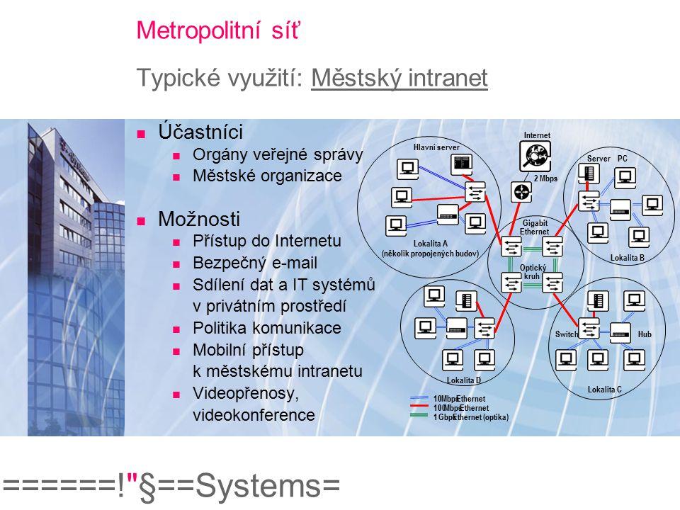 Metropolitní síť Typické využití: Městský intranet