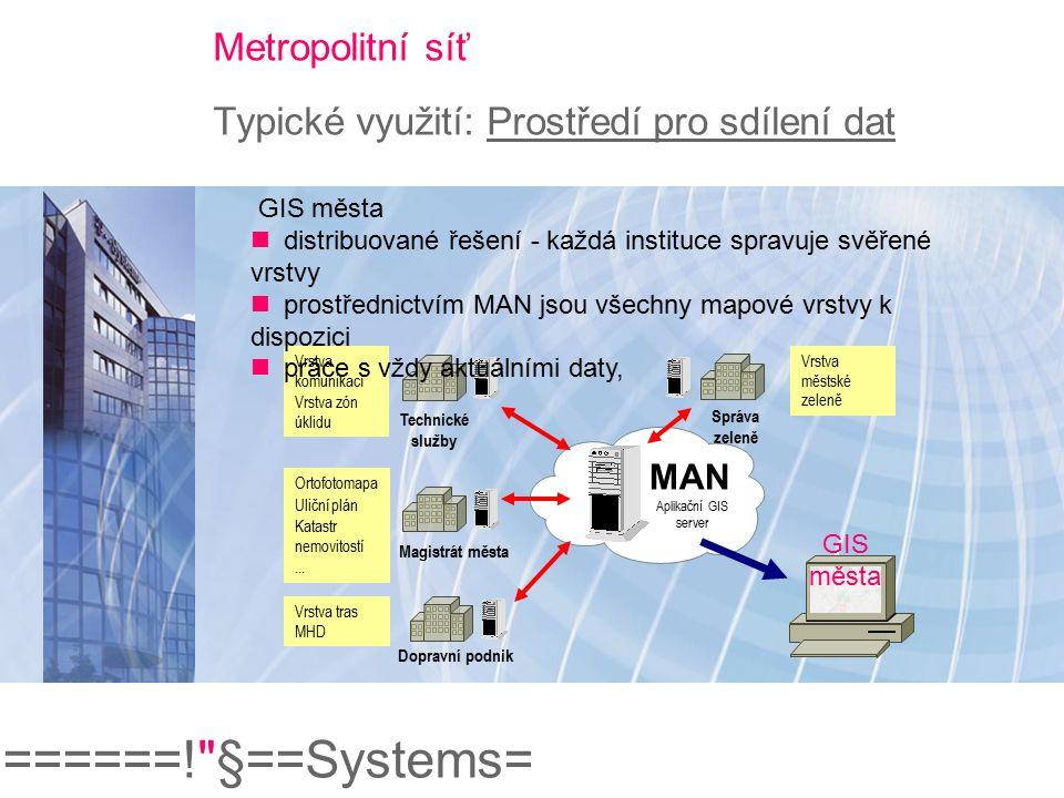 Metropolitní síť Typické využití: Prostředí pro sdílení dat