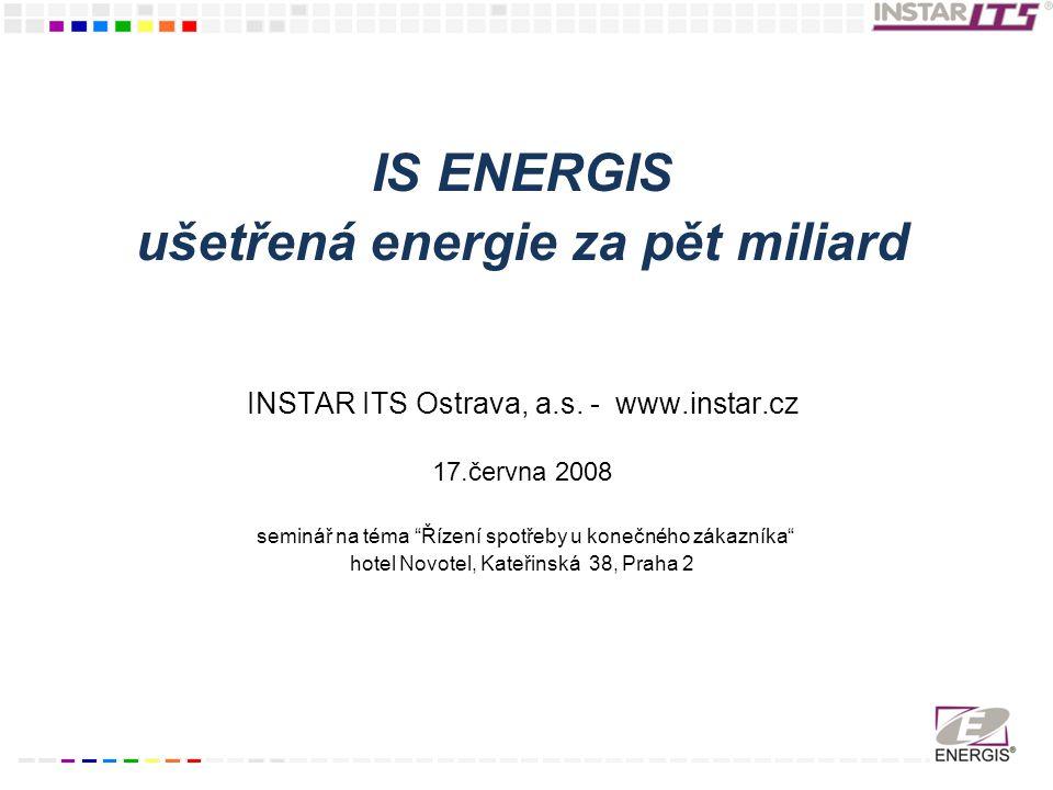 ušetřená energie za pět miliard