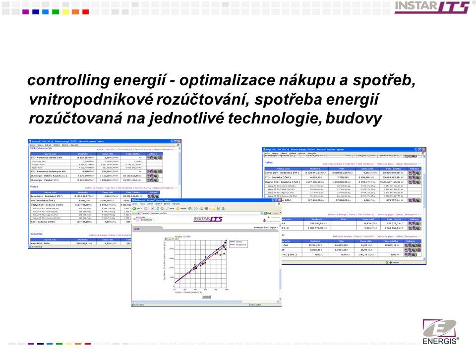 controlling energií - optimalizace nákupu a spotřeb, vnitropodnikové rozúčtování, spotřeba energií rozúčtovaná na jednotlivé technologie, budovy