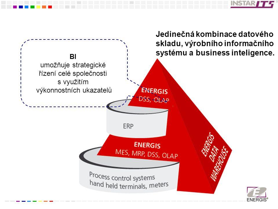 Jedinečná kombinace datového skladu, výrobního informačního systému a business inteligence.